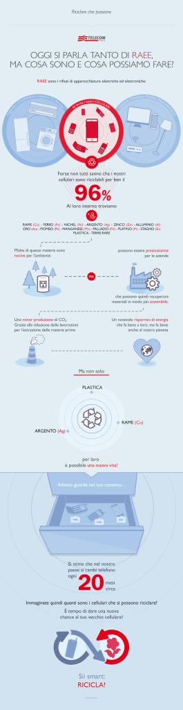 riciclare cellulari campagna Telecom 2014